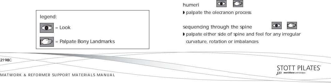 humeri ◗ palpate the olecranon process legend: Look = sequencing through the spine ◗ Palpate