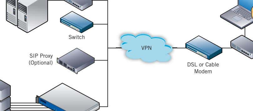 Switch VPN SIP Proxy (Optional) DSL or Cable Modem