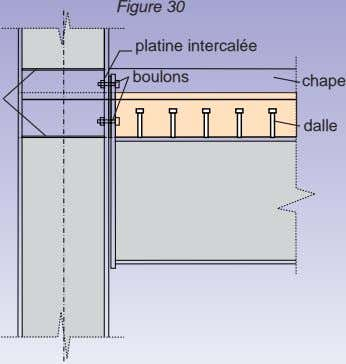 Figure 30 platine intercalée boulons chape dalle