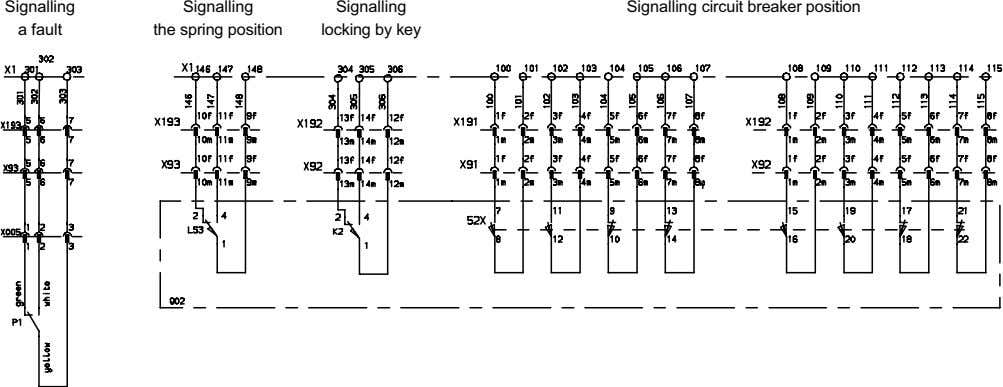Signalling Signalling the spring position Signalling locking by key Signalling circuit breaker position a fault