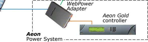 WebPower Adapter Aeon Gold controller Aeon Power System