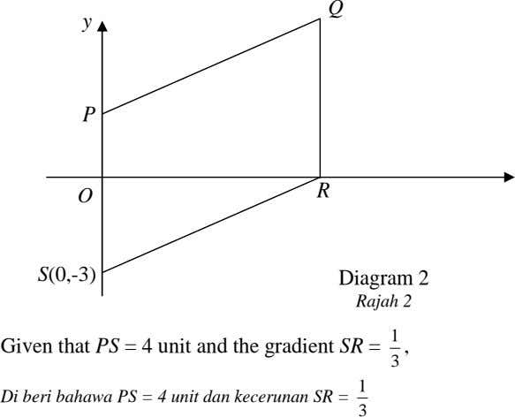 Q y P R O S(0,-3) Diagram 2 Rajah 2 1 Given that PS =
