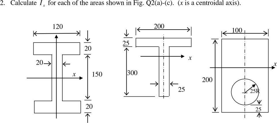 I 2. Calculate x for each of the areas shown in Fig. Q2(a)-(c). (x is