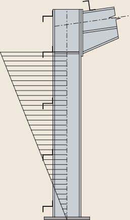 5.3 Bending moment in column leg – uplift combination restraints are provided, the column must be