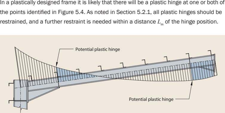 In a plastically designed frame it is likely that there will be a plastic hinge