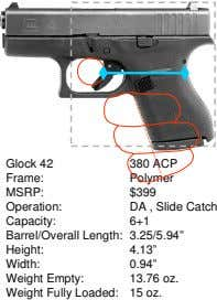 Glock 42 380 ACP Frame: Polymer MSRP: $399 Operation: DA , Slide Catch Capacity: 6+1 Barrel/Overall