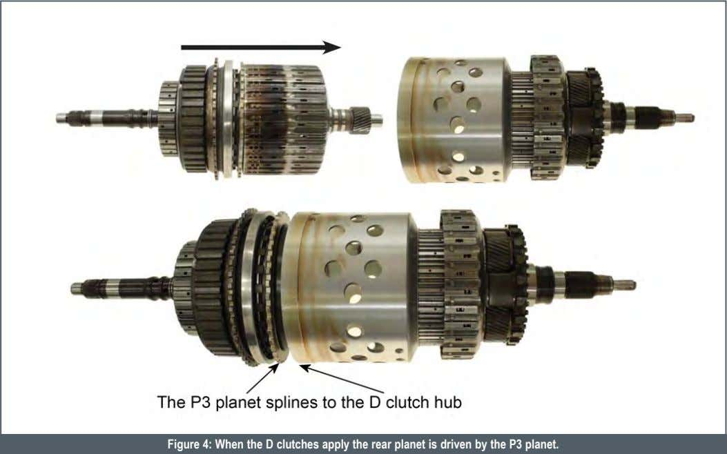 Figure 4: When the D clutches apply the rear planet is driven by the P3