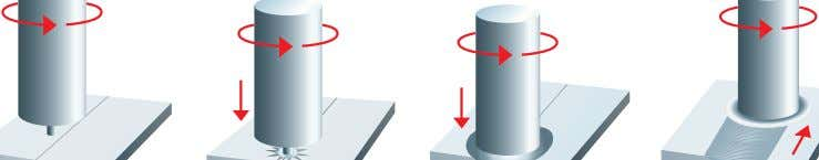 along the joint. Neither flux nor filler material are used. The Friction Stir Welding method of
