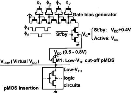 Publisher Item Identifier S 0018-9200(00)08704-7. Fig. 1. Concept of SCCMOS. pMOSs in logic circuits and the