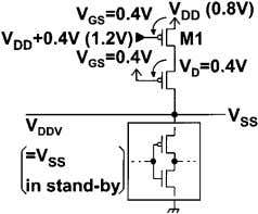 OF SOLID-STATE CIRCUITS, VOL. 35, NO. 10, OCTOBER 2000 Fig. 2. Gate-oxide reliability problem in SCCMOS.