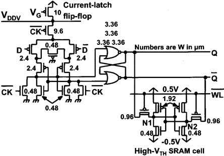 OF SOLID-STATE CIRCUITS, VOL. 35, NO. 10, OCTOBER 2000 Fig. 6. Flip-flop with SCCMOS. Fig. 7.