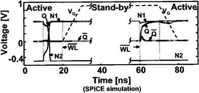 VOL. 35, NO. 10, OCTOBER 2000 Fig. 6. Flip-flop with SCCMOS. Fig. 7. Operation waveforms of