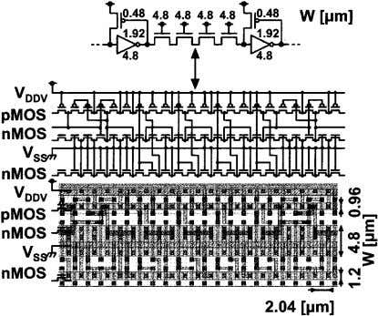 Fig. 9. Method of measuring speed of flip-flops with SCCMOS. Fig. 10. PTL gate array with