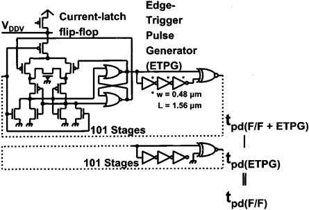 OF SOLID-STATE CIRCUITS, VOL. 35, NO. 10, OCTOBER 2000 Fig. 9. Method of measuring speed of
