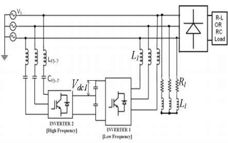 low frequency inverter. A detail discussion on the square wave mode is presented. Fig.1 . Proposed