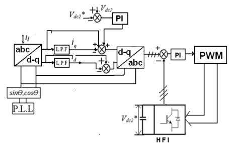 Fig. 4. Control circuit of high frequency inverter. The operation of the HF inverter can
