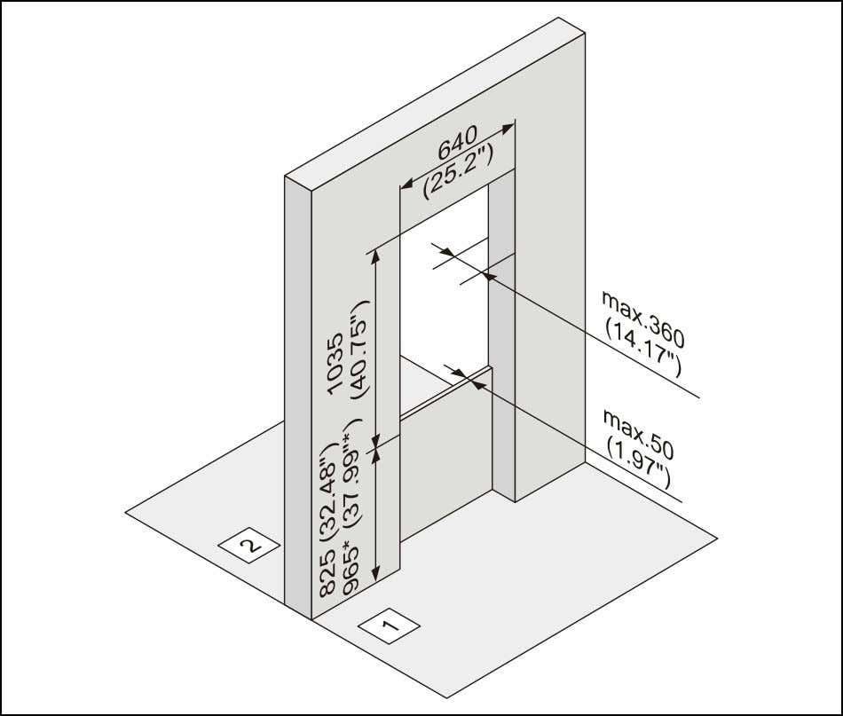 "shown in the figure below. Wall thickness 50 mm (1.97"") 1 Inside wall (device side) 2"