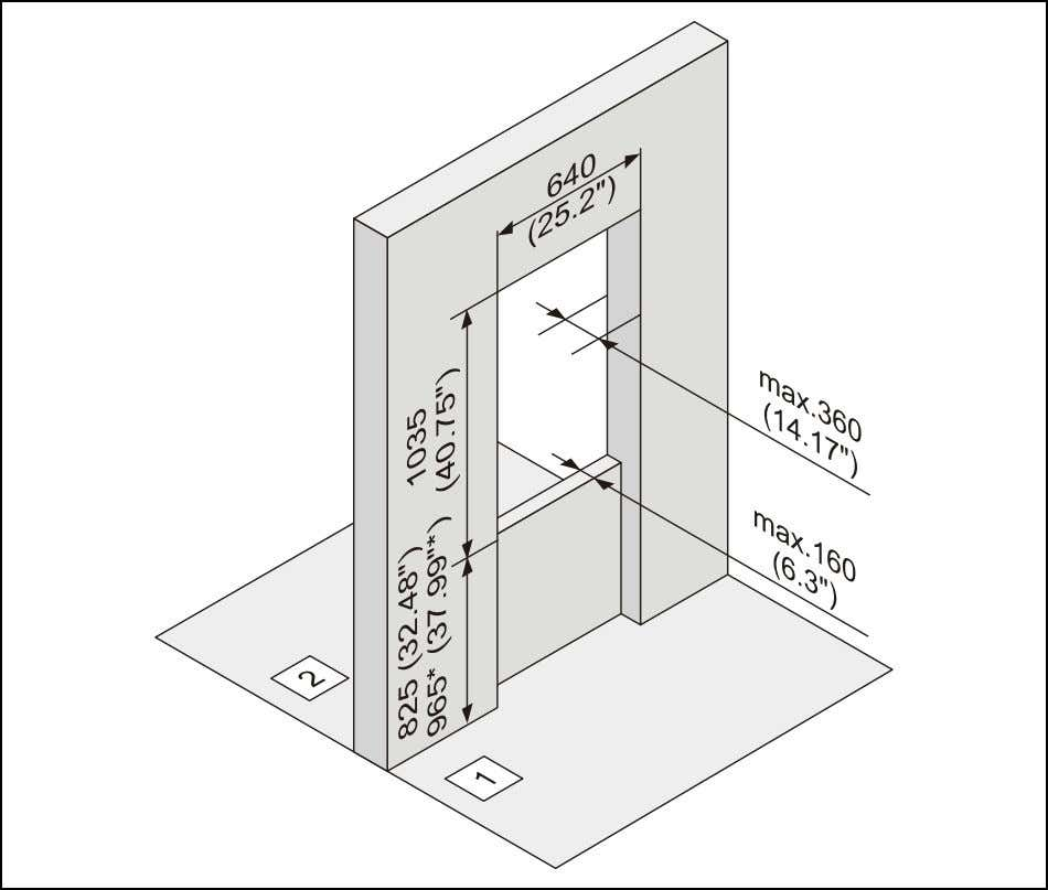 "for the device versions Wall thickness 160 mm (6.30"") 1 Inside wall (device side) 2 Outside"