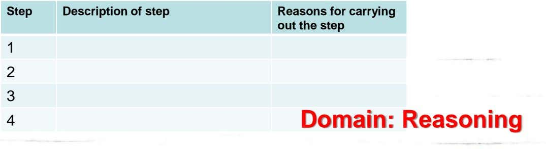 Step Description of step Reasons for carrying out the step 1 2 3 4 Domain: