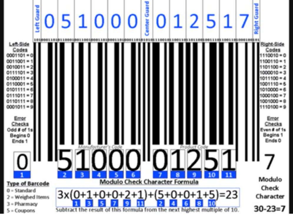 Barcodes and RFID Tags Figure 1.11: Decoder Department of EC Engineering,ITNU, Ahmedabad 8