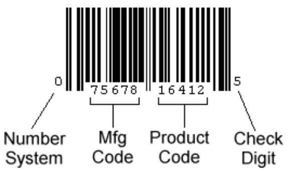 Barcodes and RFID Tags 1.4 Symbologies Mapping of barcode pattern to characters is termed as symbology.