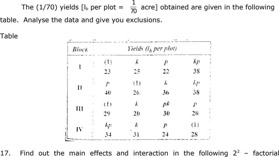 1 The (1/70) yields [l b per plot = acre] obtained are given in the following
