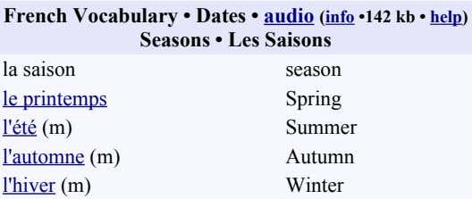 French Vocabulary • Dates • audio (info •142 kb • help) Seasons • Les Saisons