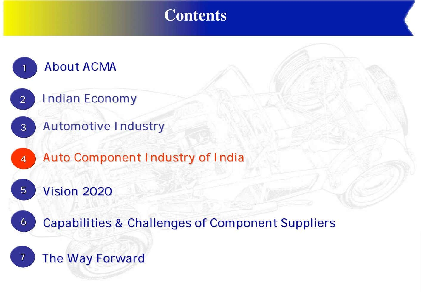 Contents AboutAbout ACMAACMA 11 22 IndianIndian EconomyEconomy 33 AutomotiveAutomotive IndustryIndustry 44