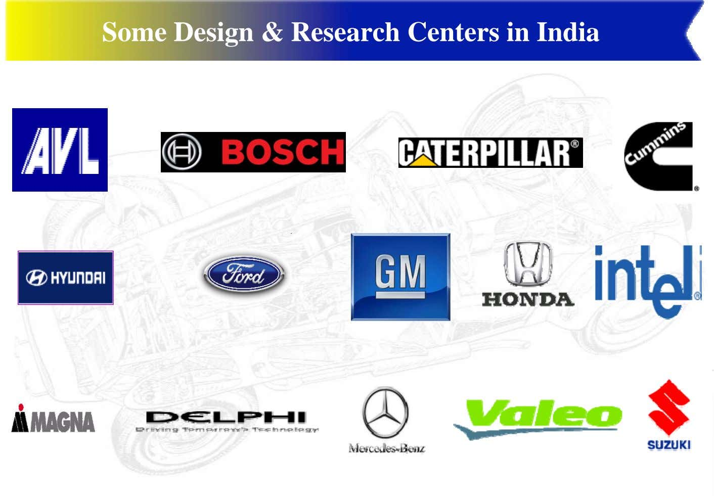 Some Design & Research Centers in India