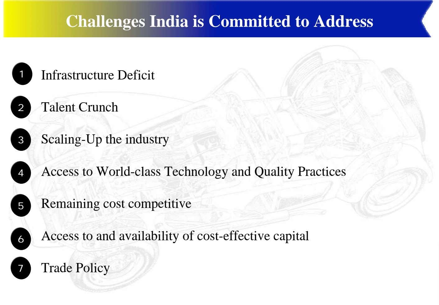 Challenges India is Committed to Address 1 Infrastructure Deficit 2 Talent Crunch 3 Scaling-Up the