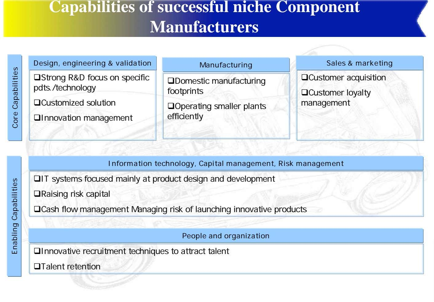 Capabilities of successful niche Component Manufacturers Design, engineering & validation Sales & marketing