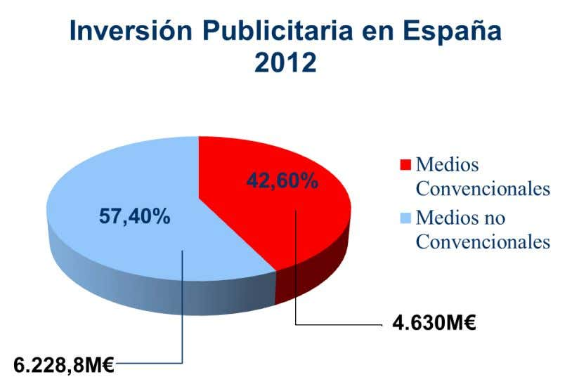 Tema 6. La comunicación integral de marketing Visión Actualizada AE1025 Marketing Operativo