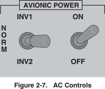 AVIONIC POWER INV1 ON N O R M INV2 OFF Figure 2-7. AC Controls