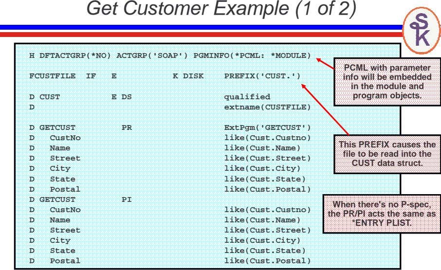 Get Customer Example (1 of 2) H DFTACTGRP(*NO) ACTGRP('SOAP') PGMINFO(*PCML: *MODULE) FCUSTFILE IF E K