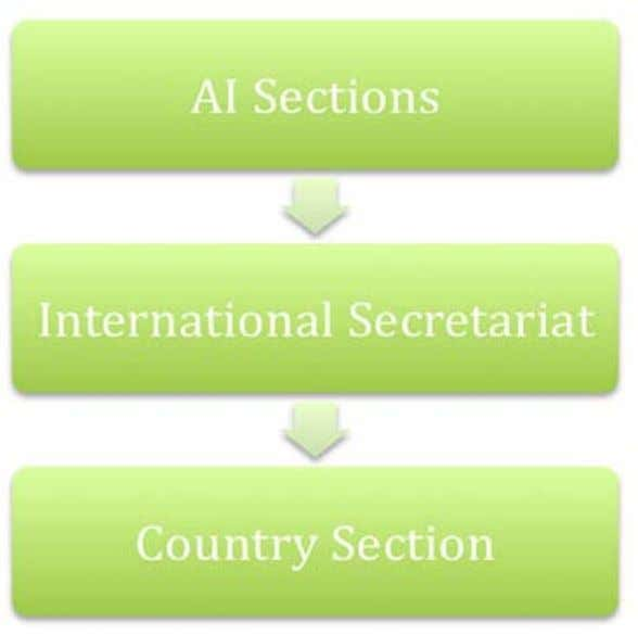 section exists, this office may support AI's response. April 2009 • One For All and All