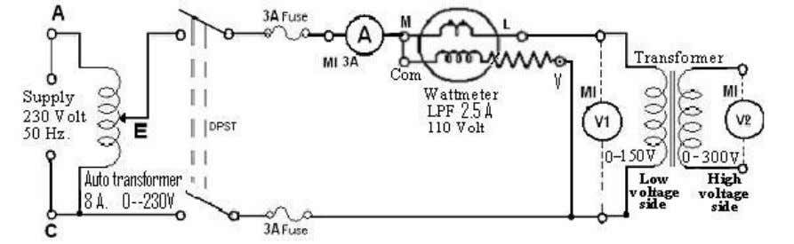 test; (b) Short Circuit test; (a) OPEN CIRCUIT TEST: Fig. 1 Circuit diagram for Open Circuit