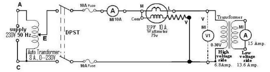 (b) SHORT CIRCUIT TEST: Fig. 2 Circuit diagram for Short Circuit test of a transformer PROCEDURE: