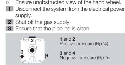 ▷ Ensure unobstructed view of the hand wheel. 1 Disconnect the system from the electrical