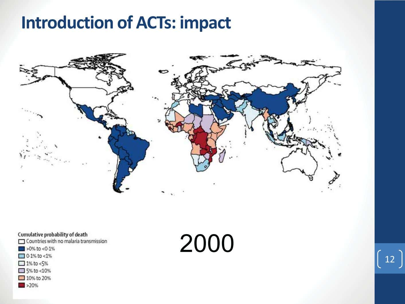 Introduction of ACTs: impact 2000 12