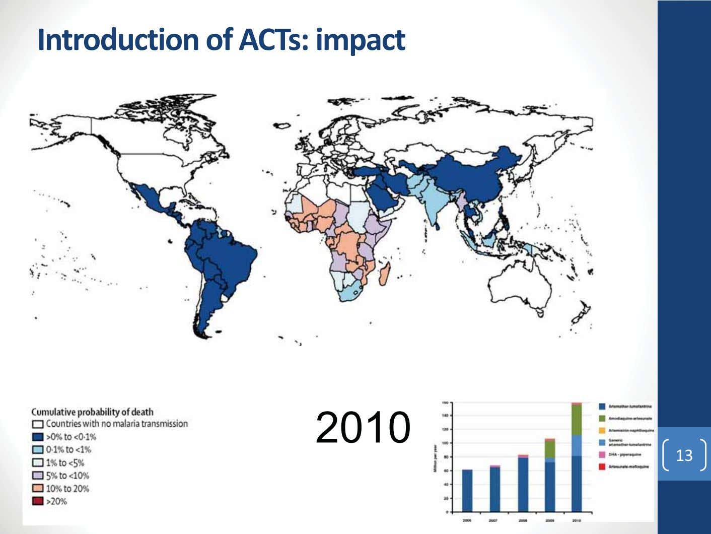 Introduction of ACTs: impact 2010 13