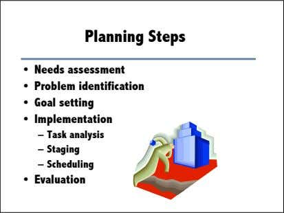 Planning Steps • Needs assessment • Problem identification • Goal setting • Implementation – Task