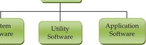 Application Utility Software Software