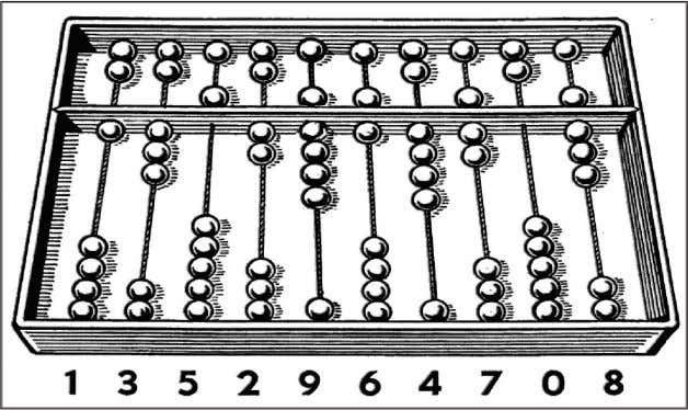 of digits of the numbers and position of beads in an abacus. Fig: An Abacus The