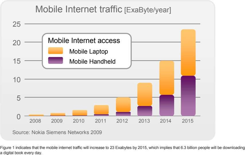 Mobile Internet traffic [ExaByte/year] Mobile Internet traffic [ExaByte/year] 25 25 Mobile Internet access Mobile