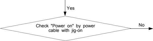 "Yes No Check ""Power on"" by power cable with jig-on"