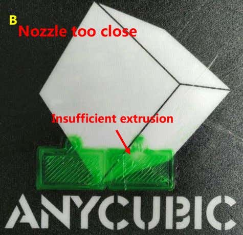 B Nozzle too close Insufficient extrusion