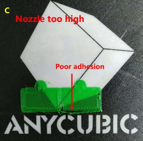 C Nozzle too high Poor adhesion