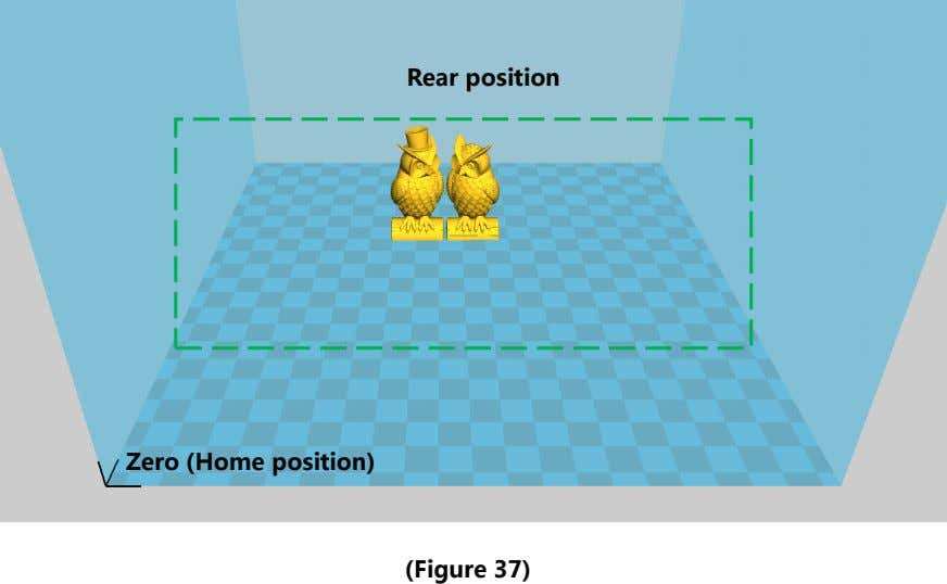 Rear position Zero (Home position) (Figure 37)