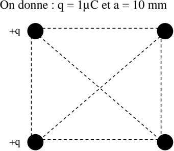 On donne : q = 1µC et a = 10 mm +q +q