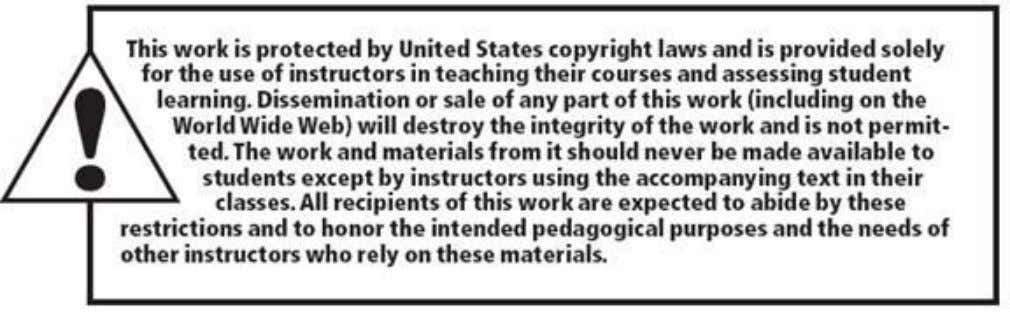 Copyright © 2015 Pearson Education .